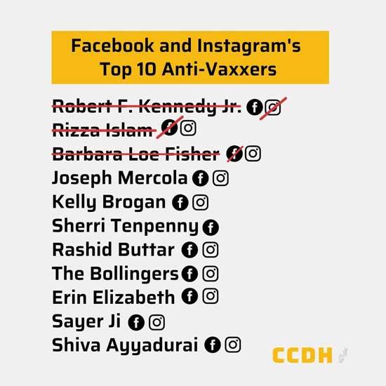 Anti vaxxers list